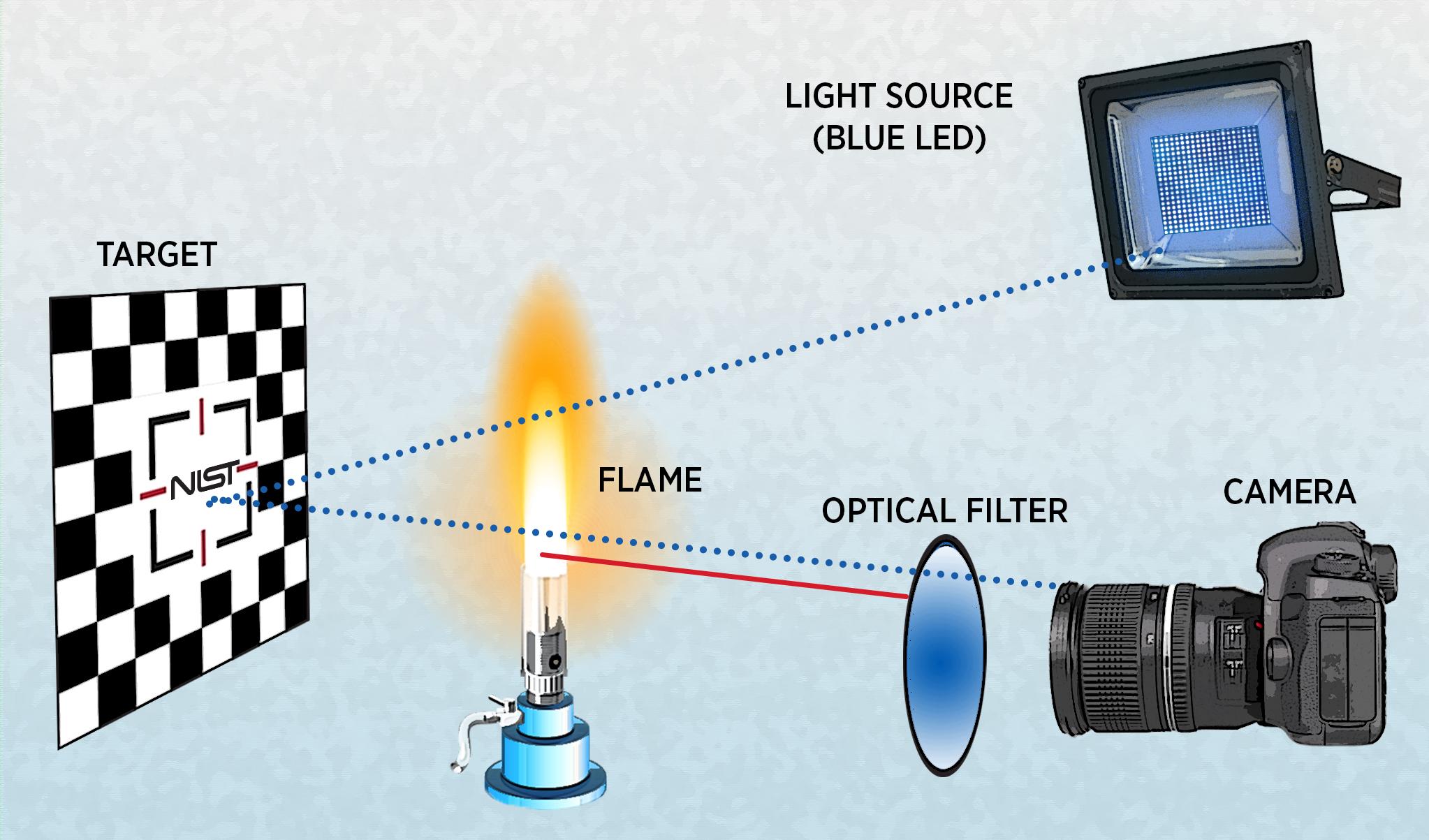 Optical Filter 3